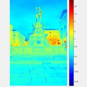 Distribuzione della Luminanza in scala logaritmica della fontana (direzione di vista verso piazza Maggiore).