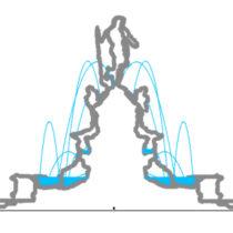 Visualizzazione delle traiettorie dei getti in progetto della Fontana del Nettuno.